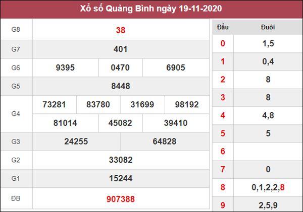Soi cầu XSQB 26/11/2020 chốt lô VIP Quảng Bình giờ hoàng đạo