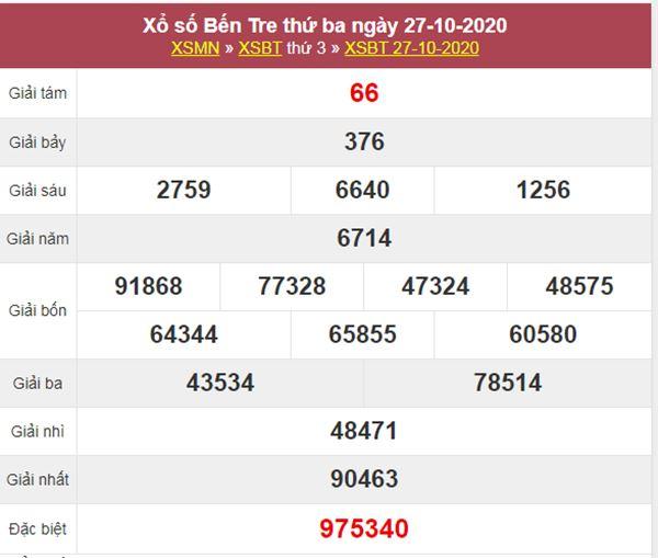 Thống kê XSBT 3/11/2020 chốt lô bạch thủ Bến Tre thứ 3