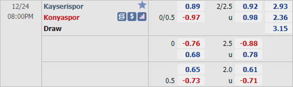 Kèo bóng đá giữa Kayserispor vs Konyaspor