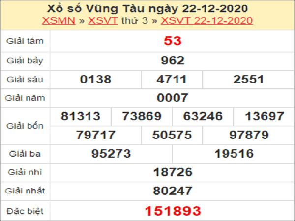 Nhận định KQXSVT ngày 29/12/2020 - xổ số vũng tàu