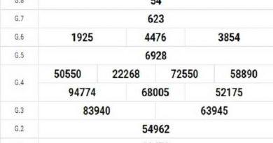 Tổng hợp dự đoán XSLA ngày 05/12/2020- xổ số long an