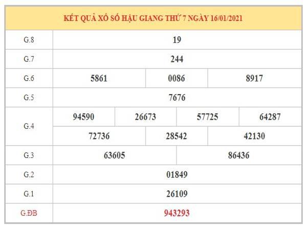 Phân tích KQXSHG ngày 23/1/2021 dựa trên kết quả kì trước