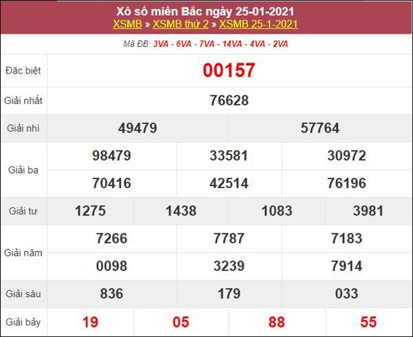 Dự đoán XSMB ngày 26/1/2021 chốt lô VIP miền Bắc thứ 3