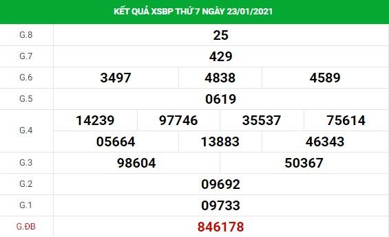 Phân tích kết quả XS Bình Phước ngày 30/01/2021