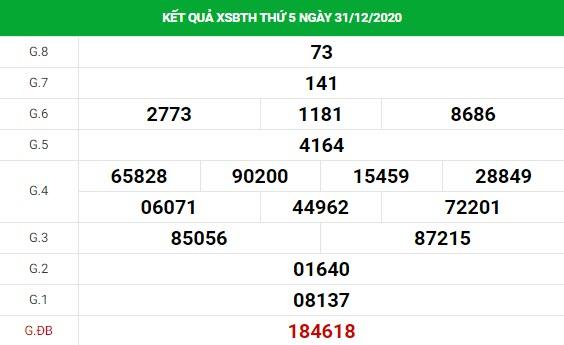 Dự đoán kết quả XS Bình Thuận Vip ngày 07/01/2021