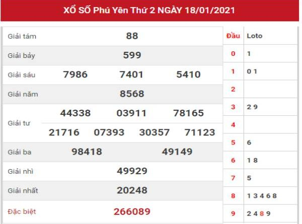 xspyngay2512021