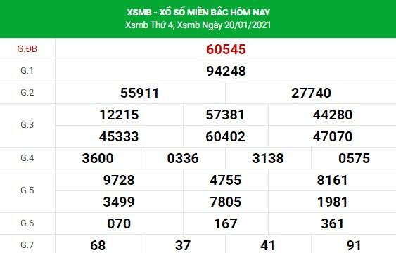 Soi cầu dự đoán XSMB Vip ngày 21/01/2021