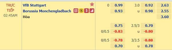 Kèo bóng đá giữa Stuttgart vs Monchengladbach