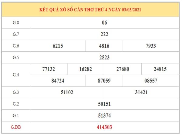 Thống kê KQXSCT ngày 10/3/2021 dựa trên kết quả kỳ trước
