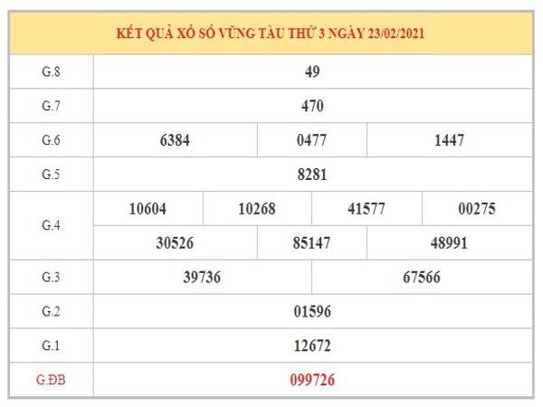 Phân tích KQXSVT ngày 2/3/2021 dựa trên kết quả kỳ trước