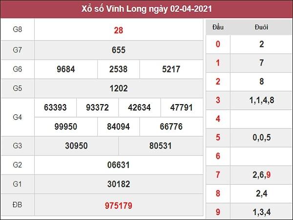 Phân tích XSVL 9/4/2021