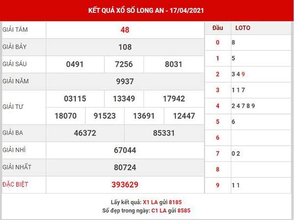Phân tích XSLA ngày 24/4/2021 đài Long An thứ 7 hôm nay chính xác nhất