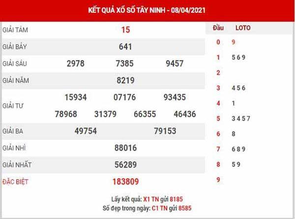 Phân tích XSTN ngày 15/4/2021 – Phân tích xổ số Tây Ninh thứ 5