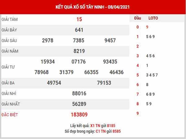 Phân tích XSTN ngày 15/4/2021 - Phân tích xổ số Tây Ninh thứ 5