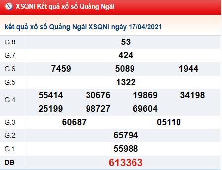 Dự đoán kết quả xố số QNI