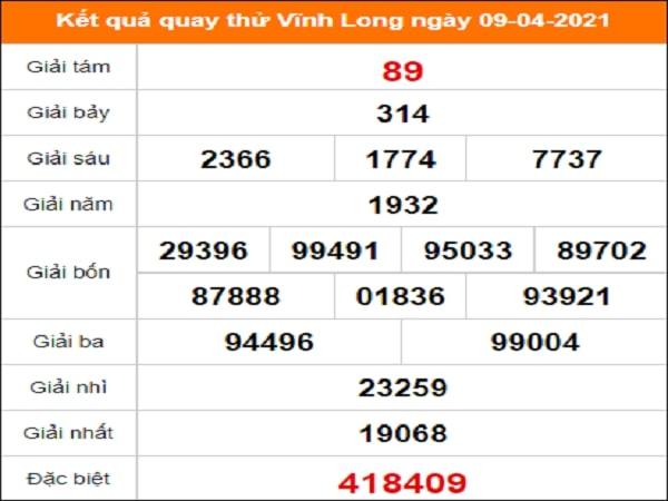 Quay thử xổ số Vĩnh Long ngày 9/4/2021