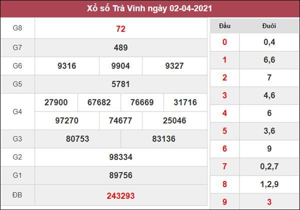 Soi cầu XSTV 9/4/2021 thứ 6 chốt bạch thủ lô Trà Vinh