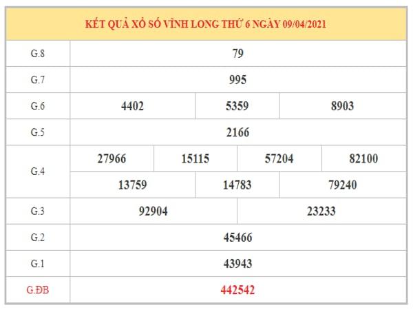Nhận định KQXSVL ngày 16/4/2021 dựa trên kết quả kì trước