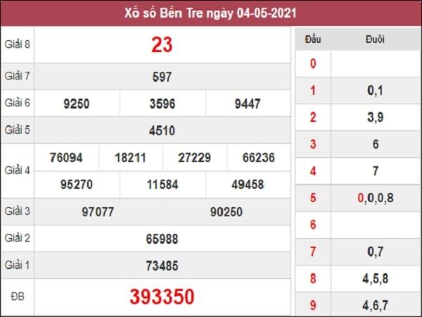 Dự đoán xổ số Bến Tre  11/05/2021