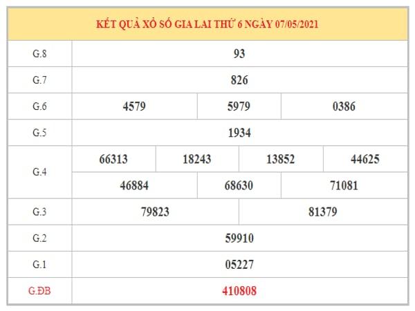 Soi cầu XSGL ngày 14/5/2021 dựa trên kết quả kì trước