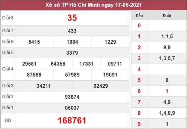 Phân tích XSHCM 22/5/2021 chốt lô số đẹp giờ hoàng đạo