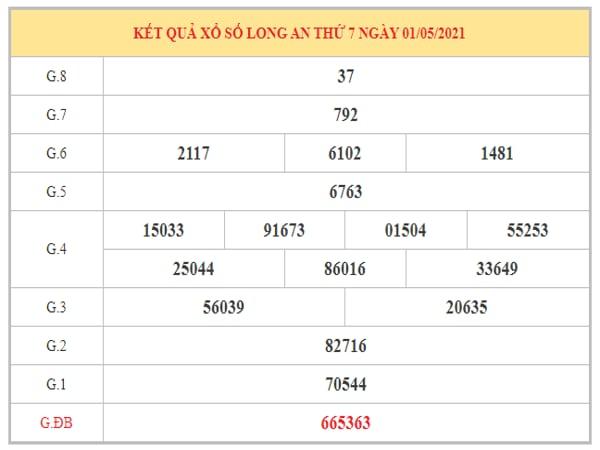 Thống kê KQXSLA ngày 8/5/2021 dựa trên kết quả kì trước