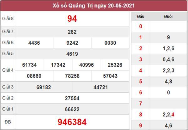 Dự đoán XSQT 27/5/2021 chốt số đẹp giờ vàng Quảng Trị