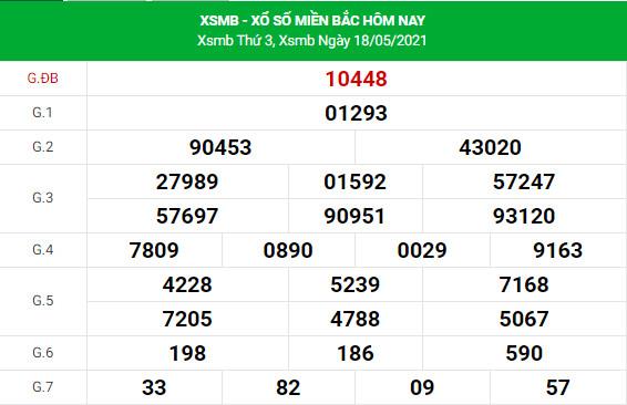 Soi cầu dự đoán XSMB 19/5/2021 Vip chính xác nhất
