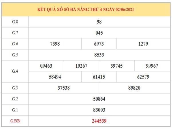 Phân tích KQXSDNG ngày 5/6/2021 dựa trên kết quả kì trước