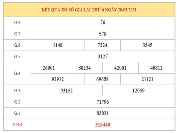 Nhận định KQXSGL ngày 4/6/2021 dựa trên kết quả kì trước