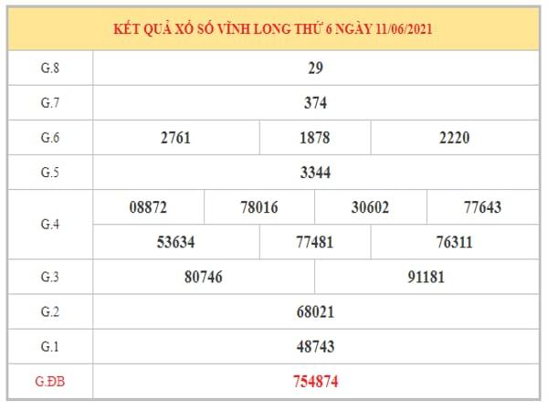 Nhận định KQXSVL ngày 18/6/2021 dựa trên kết quả kì trước