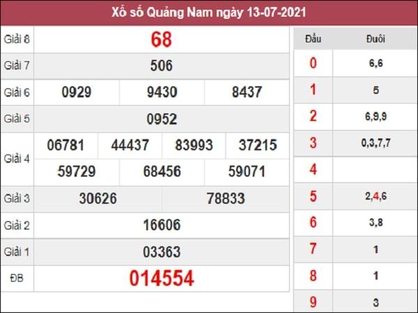 Nhận định XSQNM 20/7/2021