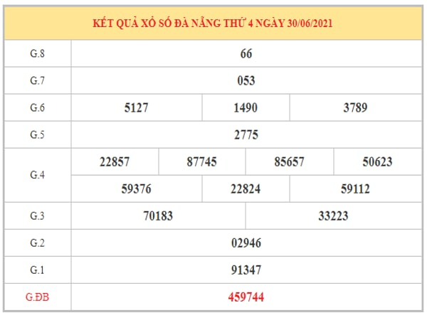 Thống kê KQXSDNG ngày 3/7/2021 dựa trên kết quả kì trước