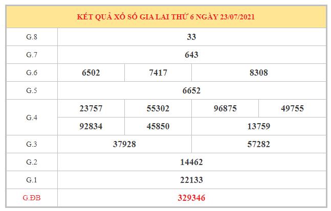 Nhận định KQXSGL ngày 30/7/2021 dựa trên kết quả kì trước