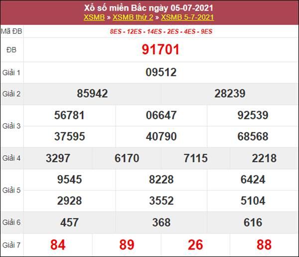 Thống kê XSMB 6/7/2021 chốt đầu đuôi loto số đẹp thứ 3