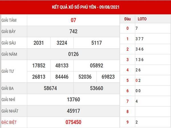 Phân tích KQSX Phú Yên thứ 2 ngày 16/8/2021