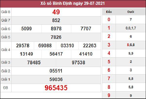 Nhận định KQXS Bình Định 5/8/2021 tỷ lệ lô về cao nhất