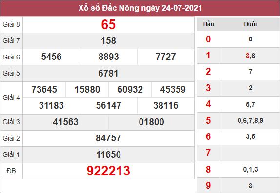 Phân tích KQXSDNO ngày 14/8/2021 dựa trên kết quả kì trước