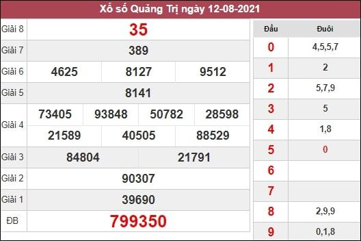 Nhận định XSQT 19/8/2021