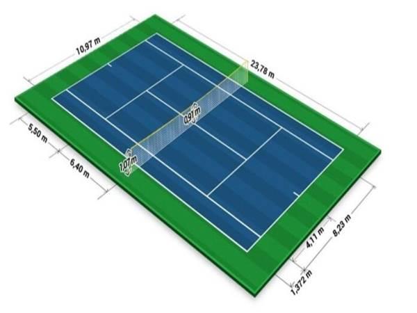 Kích thước sân Tennis chuẩn quốc tế và những điều cần biết