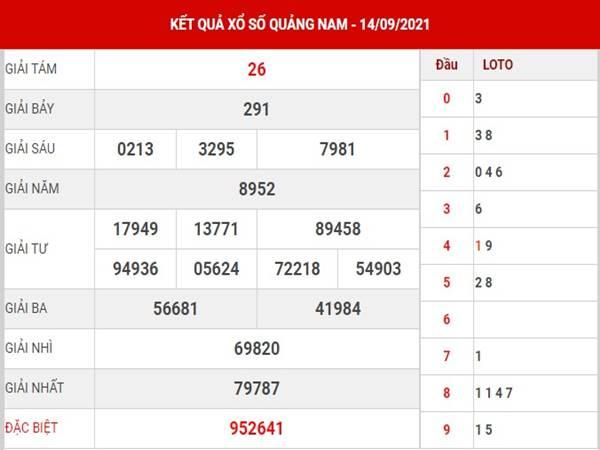 Phân tích KQXS Quảng Nam thứ 3 ngày 21/9/2021