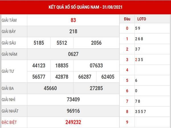Soi cầu kết quả xổ số Quảng Nam thứ 3 ngày 7/9/2021