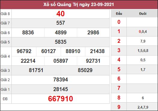 Soi cầu KQXSQT ngày 30/9/2021 dựa trên kết quả kì trước