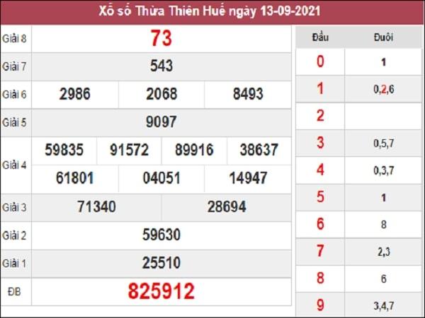 Nhận định XSTTH 20-09-2021
