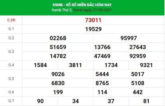 Soi cầu dự đoán XSMB 28/9/2021 hôm nay chuẩn xác