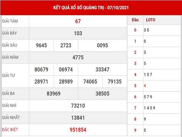 Phân tích XS Quảng Trị 14/10/2021 - Thống kê XSQT thứ 5