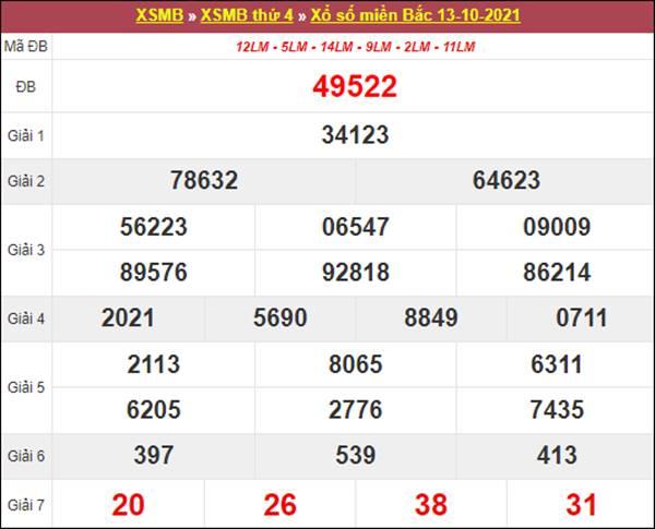 Thống kê XSMB 14/10/2021 dự đoán chốt cầu VIP