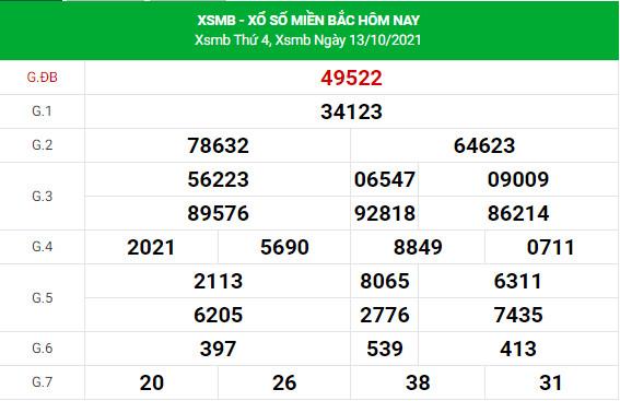 Soi cầu dự đoán XSMB 14/10/2021 hôm nay chuẩn xác